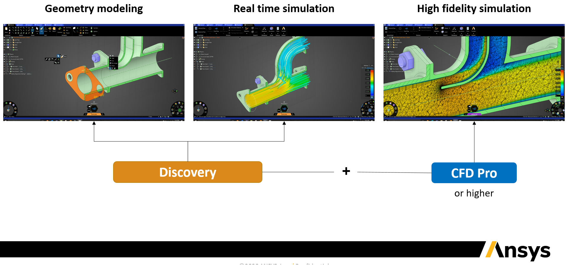 Discovery 2.0 CFD pro.png